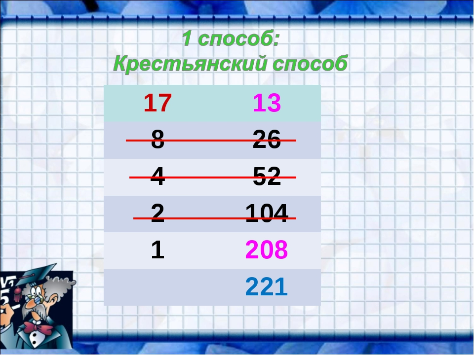 1713 17:213• 826 452 2104 1208 17:213•2 826 452 2104 17:213•2 826...