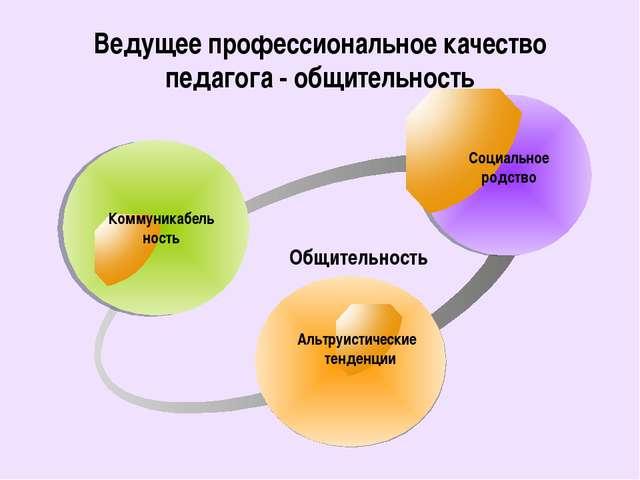 Ведущее профессиональное качество педагога - общительность Общительность Соци...