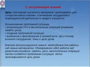 II. Актуализация знаний. Цель: повторение изученного материала, необходимого