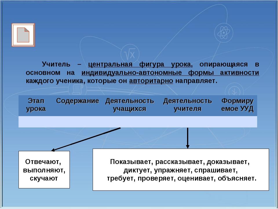 Учитель – центральная фигура урока, опирающаяся в основном на индивидуально-а...