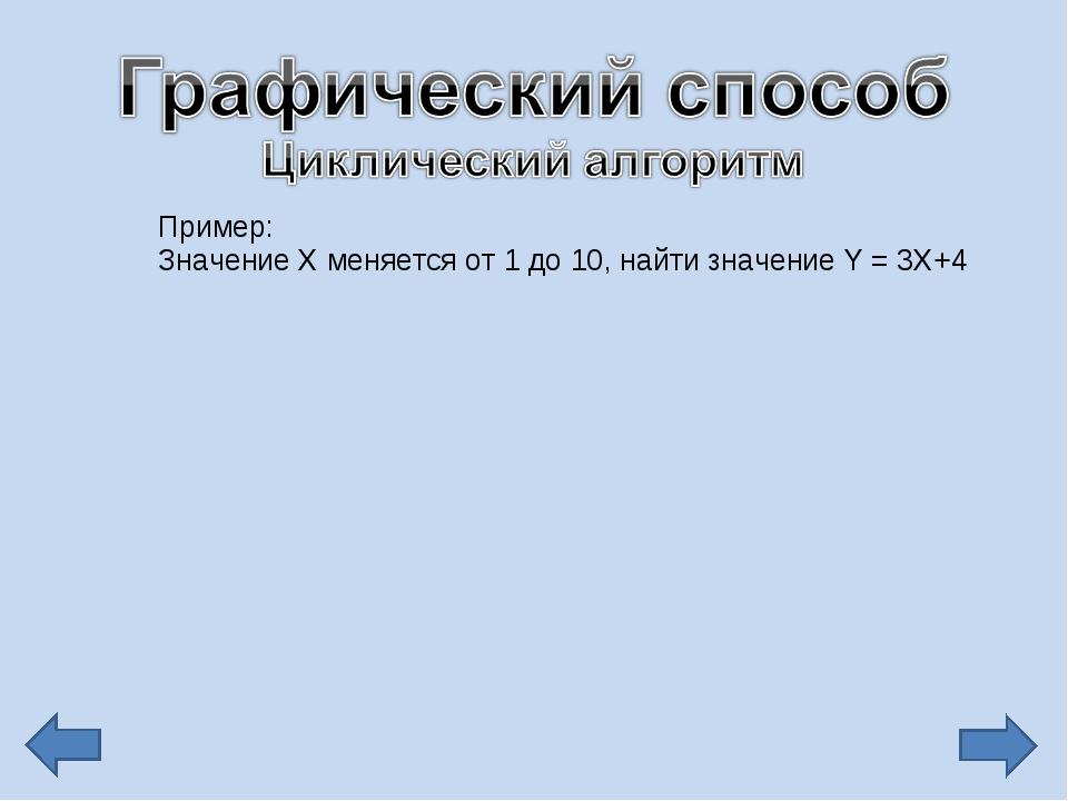 Пример: Значение Х меняется от 1 до 10, найти значение Y = 3X+4
