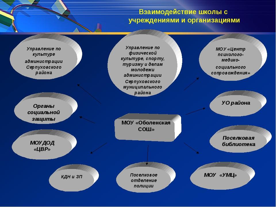 Управление по физической культуре, спорту, туризму и делам молодежи админист...