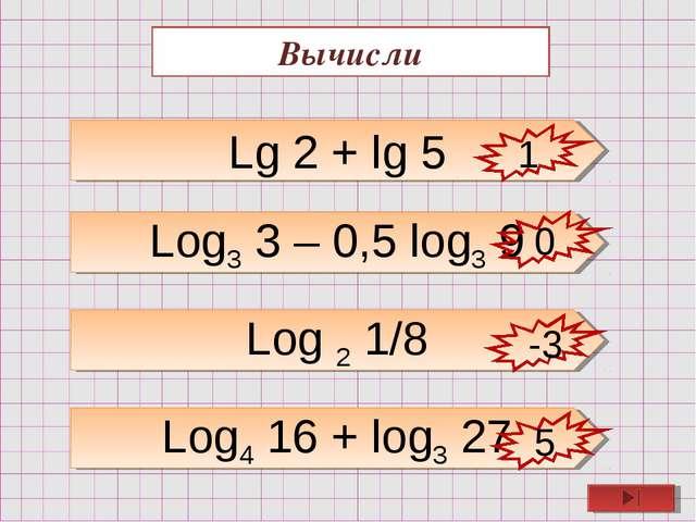 Вычисли Lg 2 + lg 5 Log3 3 – 0,5 log3 9 Log 2 1/8 Log4 16 + log3 27