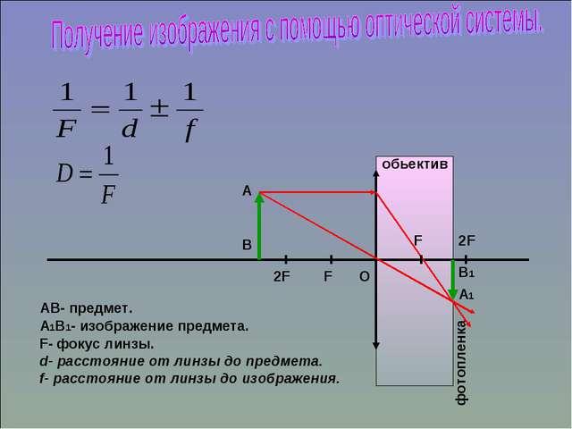 фотопленка АВ- предмет. А1В1- изображение предмета. F- фокус линзы. d- расст...