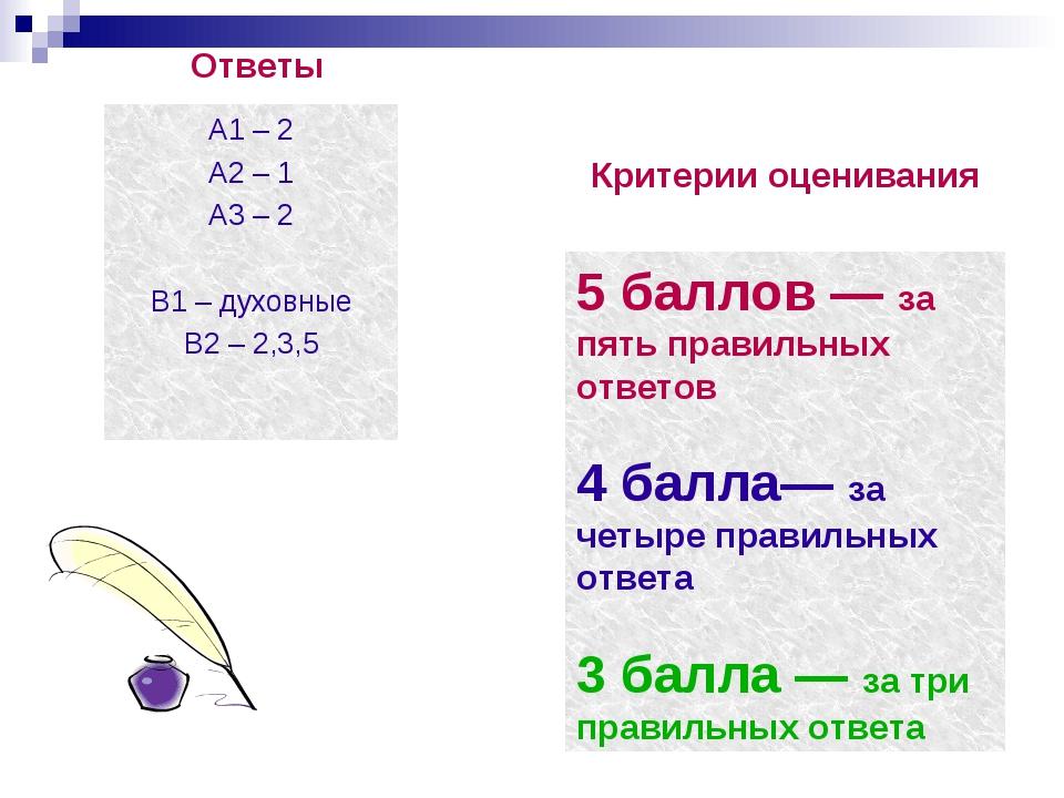 Ответы А1 – 2 А2 – 1 А3 – 2 В1 – духовные В2 – 2,3,5 Критерии оценивания 5 ба...