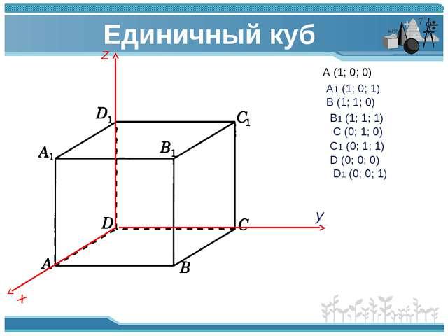 Единичный куб z x y A (1; 0; 0) A1 (1; 0; 1) B (1; 1; 0) B1 (1; 1; 1) C (0;...