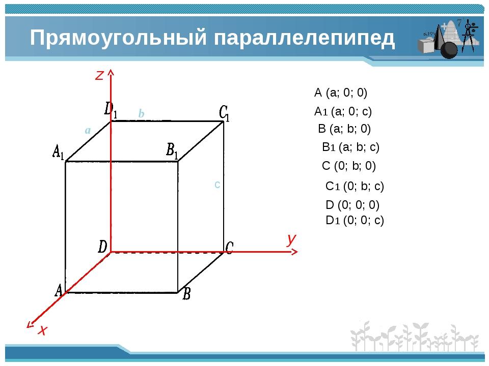 Прямоугольный параллелепипед z x y с b a A (a; 0; 0) A1 (a; 0; c) B (a; b; 0)...