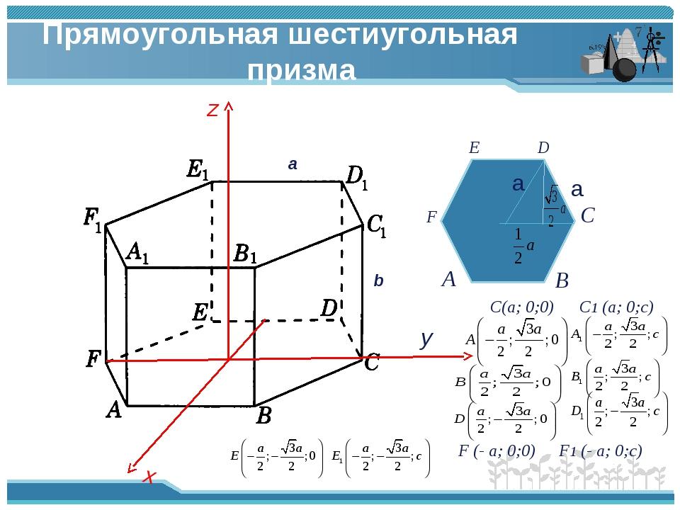 Прямоугольная шестиугольная призма z y x a b C B A a a D E F C(a; 0;0) C1 (a;...