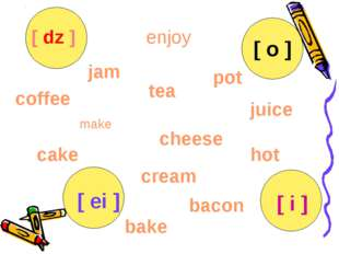 make enjoy jam juice cheese cream tea pot hot coffee bake cake bacon [ ei ] [
