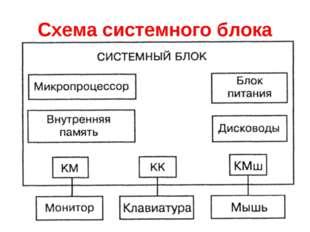 Схема системного блока