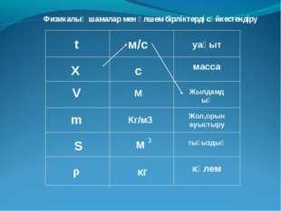 Физикалық шамалар мен өлшем бірліктерді сәйкестендіру Ʋ t V m S ρ м/с Жылдамд