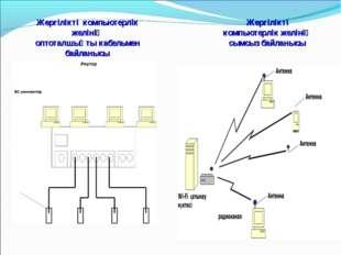 Жергілікті компьютерлік желінің оптоталшықты кабельмен байланысы Жергілікті к