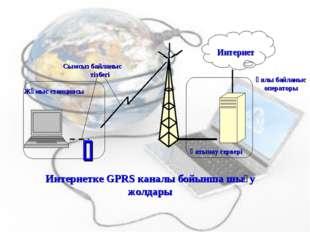 Интернетке GPRS каналы бойынша шығу жолдары