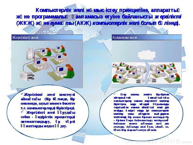 Компьютерлік желі жұмыс істеу принципіне, аппараттық және программалық қамта...