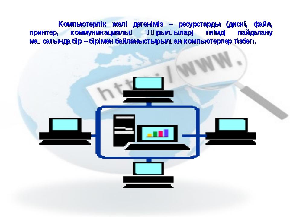 Компьютерлік желі дегеніміз – ресурстарды (дискі, файл, принтер, коммуникаци...
