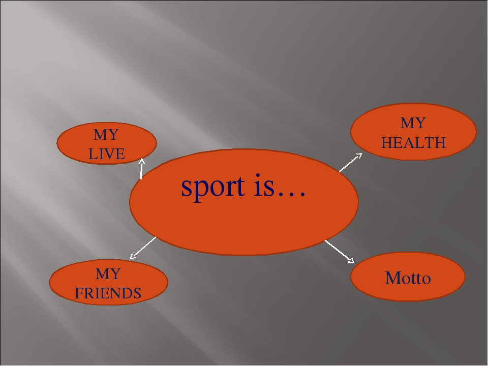 sport is… MY LIVE MY HEALTH MY FRIENDS Motto