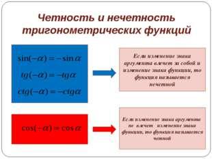 Четность и нечетность тригонометрических функций Если изменение знака аргумен