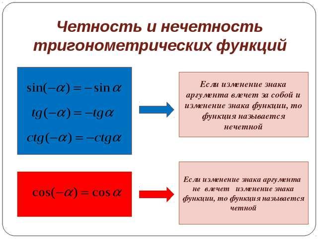 Четность и нечетность тригонометрических функций Если изменение знака аргумен...
