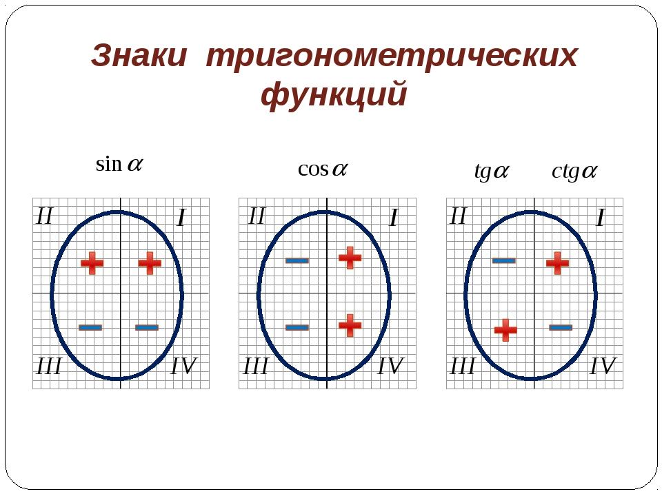 картинки тригонометрические знаки есть всегда индейка