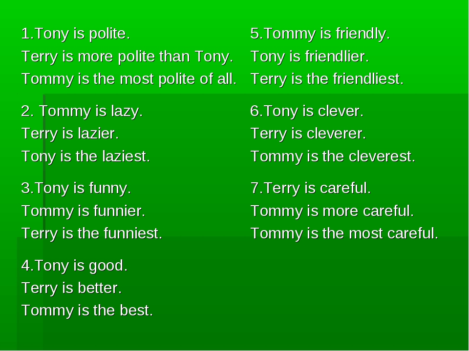 1.Tony is polite. Terry is more polite than Tony. Tommy is the most polite of...