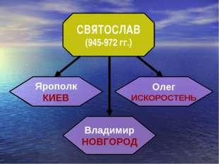 СВЯТОСЛАВ (945-972 гг.) Ярополк КИЕВ Олег ИСКОРОСТЕНЬ Владимир НОВГОРОД