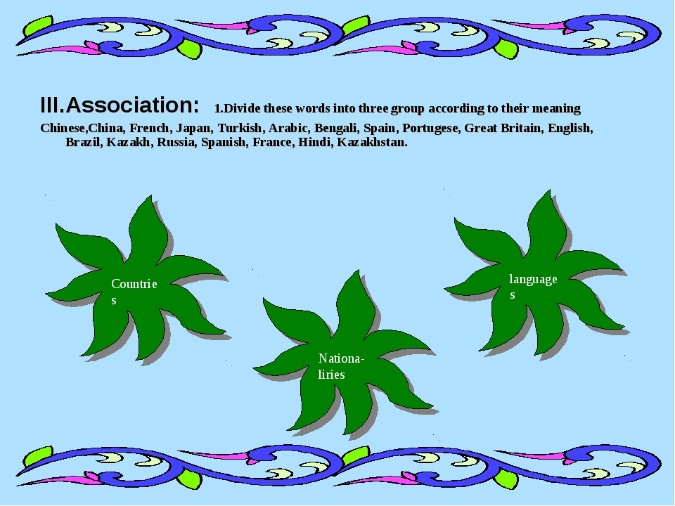 III.Association: 1.Divide these words into three group according to their mea...
