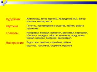 ХудожникЖивописец, автор картины, Хаертдинов М.Х., автор полотна, мастер кис
