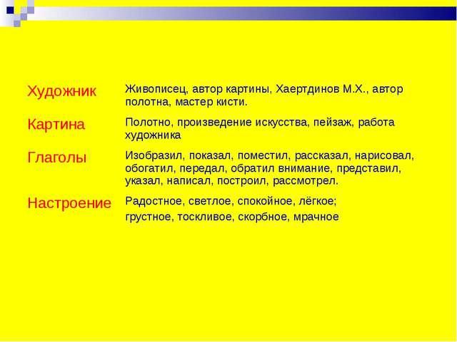 ХудожникЖивописец, автор картины, Хаертдинов М.Х., автор полотна, мастер кис...