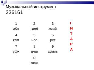 Музыкальный инструмент 236161 Г И Т А Р А 1 абв2 гдеё3 жзий 4 клм5 ноп6 р