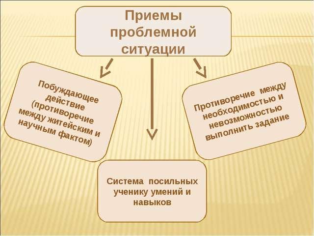Приемы проблемной ситуации Побуждающее действие (противоречие между житейским...