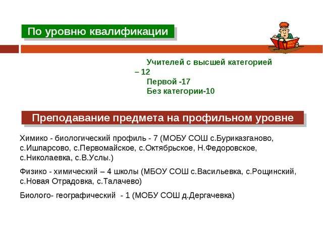 По уровню квалификации Учителей с высшей категорией – 12 Первой -17 Без катег...
