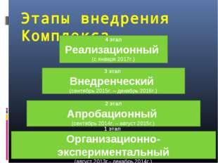Этапы внедрения Комплекса 1 этап Организационно-экспериментальный (август 201
