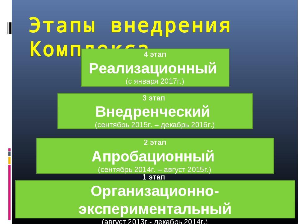 Этапы внедрения Комплекса 1 этап Организационно-экспериментальный (август 201...
