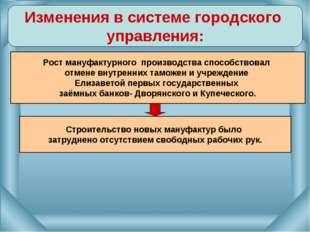 Изменения в системе городского управления: Строительство новых мануфактур был