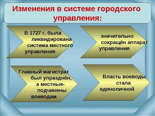 Изменения в системе городского управления: В 1727 г. была ликвидирована систе...