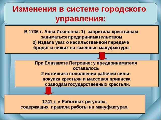 Изменения в системе городского управления: В 1736 г. Анна Иоановна: 1) запрет...