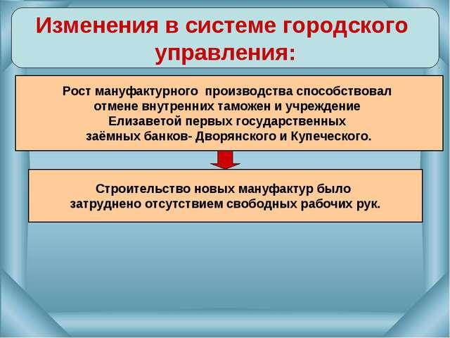 Изменения в системе городского управления: Строительство новых мануфактур был...