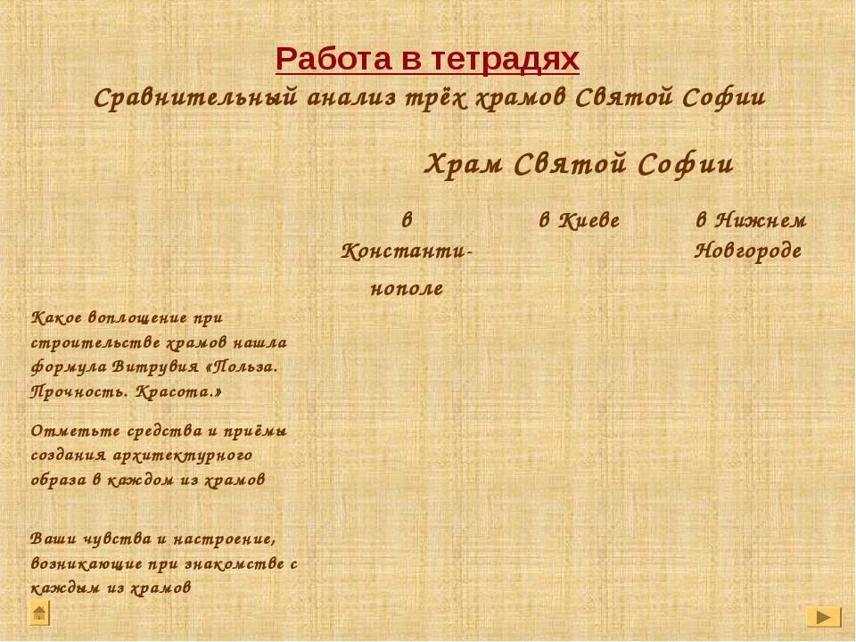 Работа в тетрадях Сравнительный анализ трёх храмов Святой Софии Храм Святой...