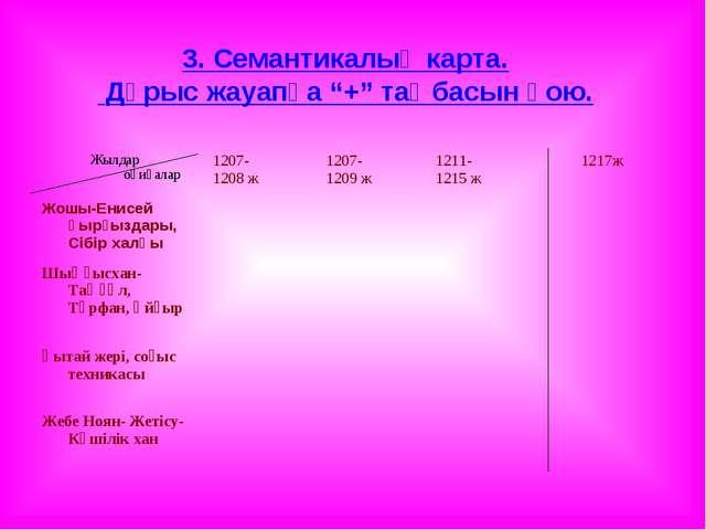 """3. Семантикалық карта. Дұрыс жауапқа """"+"""" таңбасын қою. Жылдар оқиғалар 1207-..."""