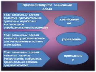 Проанализируйте зависимые слова Если зависимым словом является прилагательное