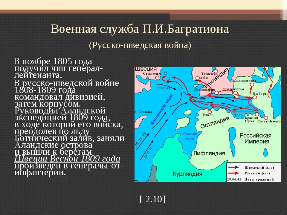 Военная служба П.И.Багратиона (Русско-шведская война) Вноябре 1805 года пол...