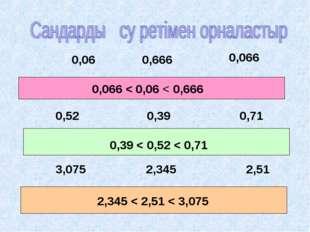 0,666 0,06 0,066 0,066 < 0,06 < 0,666 0,39 0,39 < 0,52 < 0,71 0,52 0,71 3,07