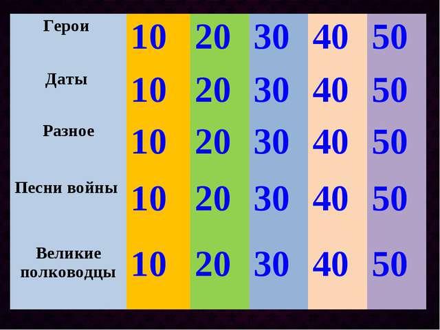 Герои 1020304050 Даты 1020304050 Разное1020304050 Песни войны...