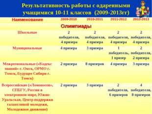 Результативность работы с одаренными учащимися 10-11 классов (2009-2013гг) На