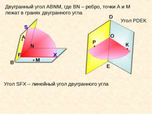 Угол РDEK Двугранный угол АВNМ, где ВN – ребро, точки А и М лежат в гранях дв