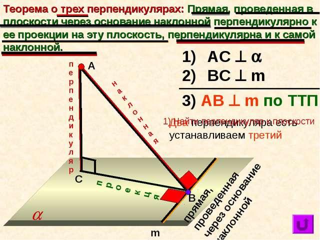 Теорема о трех перпендикулярах: Прямая, проведенная в плоскости через основан...