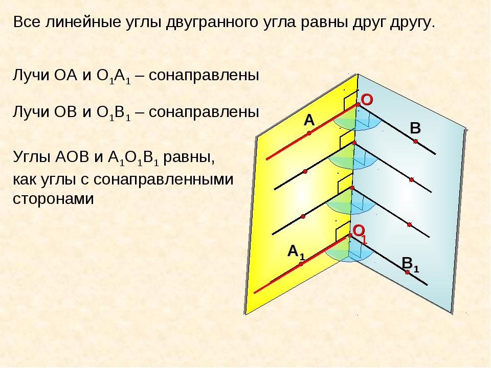 Все линейные углы двугранного угла равны друг другу. 1 Лучи ОА и О1А1 – сонап...