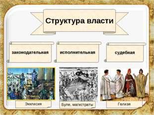 Структура власти исполнительная законодательная судебная Экклисия Буле, магис