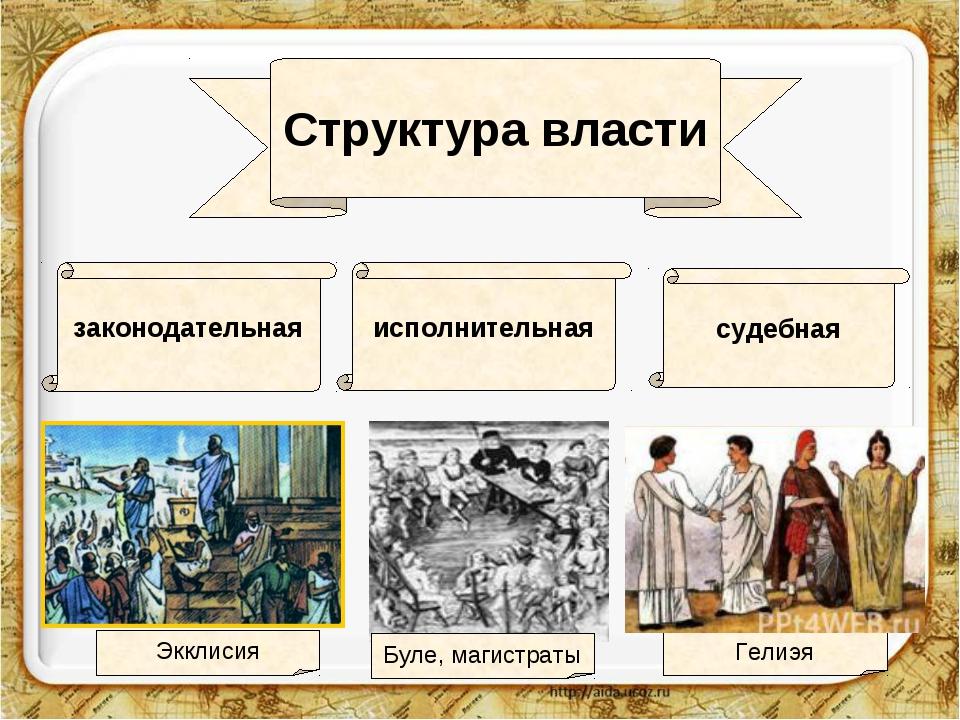 Структура власти исполнительная законодательная судебная Экклисия Буле, магис...