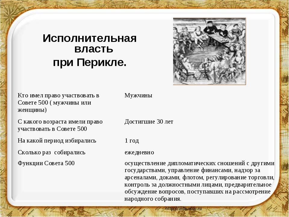 Исполнительная власть при Перикле. Кто имел право участвовать в Совете 500 (...